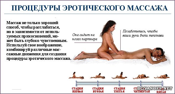 erogennie-zoni-u-muzhchin-eroticheskiy-massazh