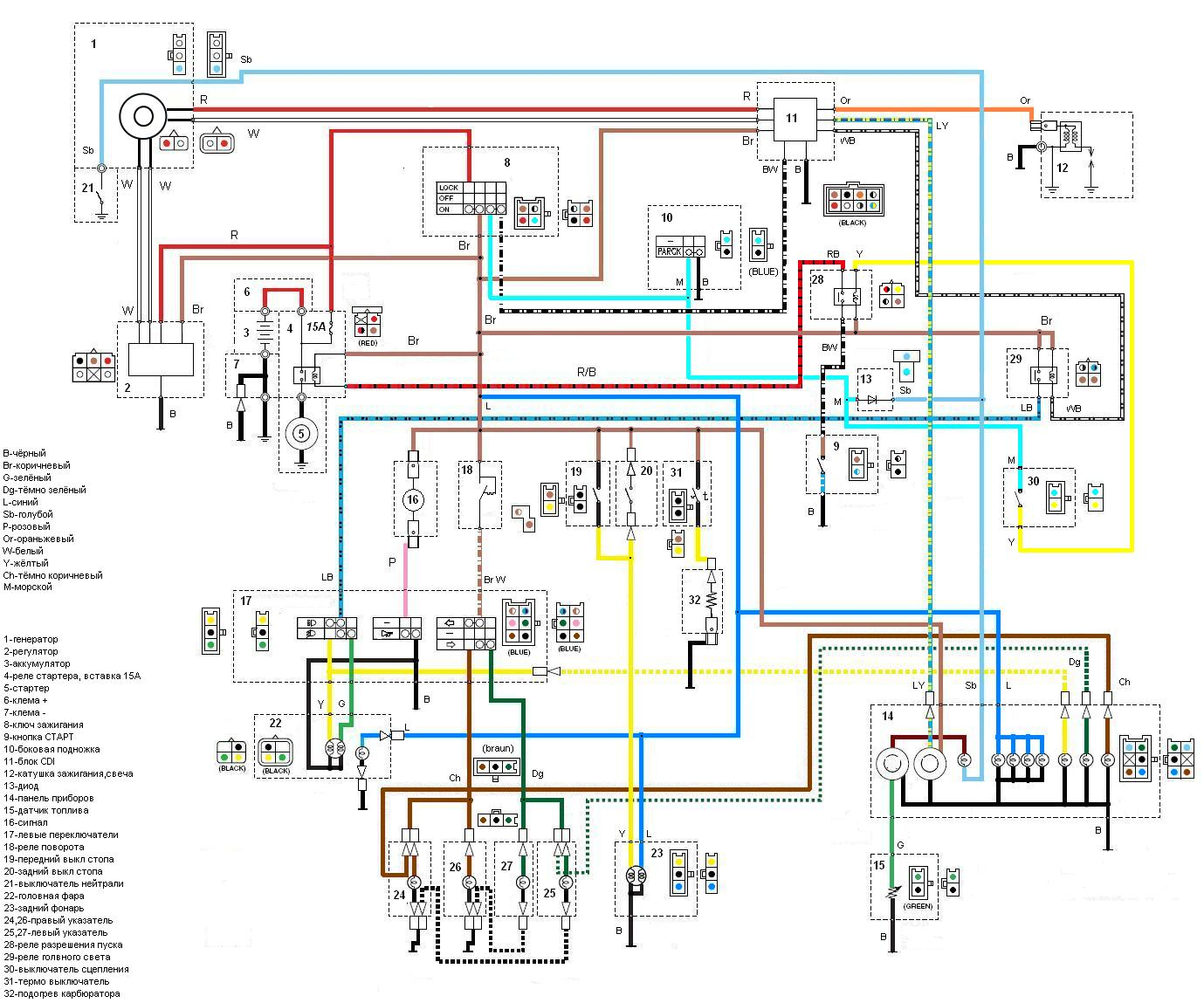 руководство по ремонту и эксплуатации ваз 2107 инжектор скачать