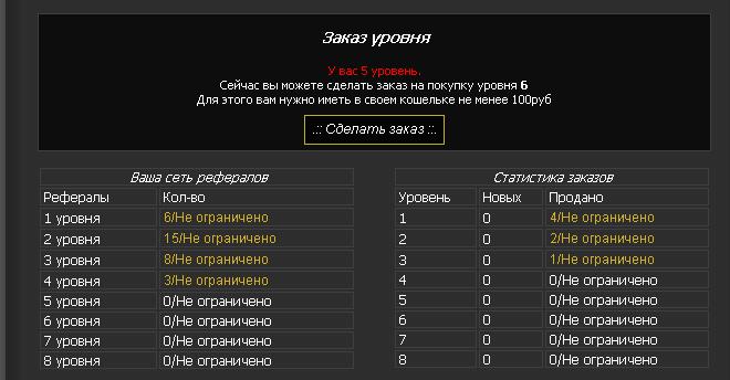 Mmgp vsegorub компенсация акционерное общество открытого типа.народный чековый инвестиционный фонд