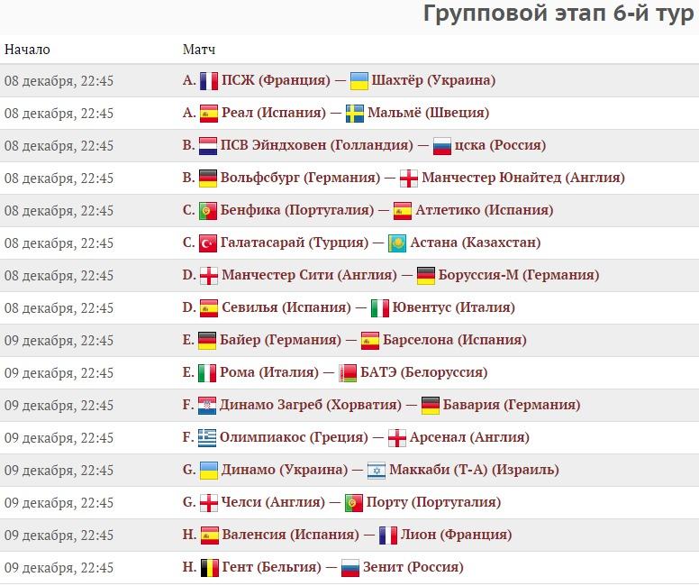 Лига чемпионов молодежка турнирная таблица [PUNIQRANDLINE-(au-dating-names.txt) 32