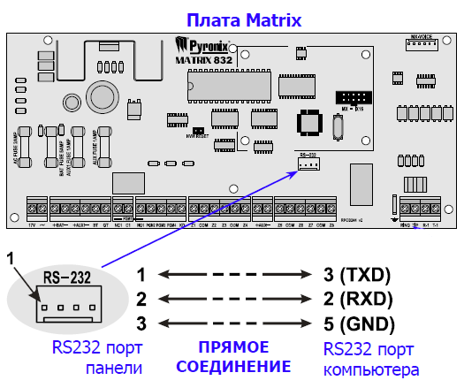 подключение к USB-порту