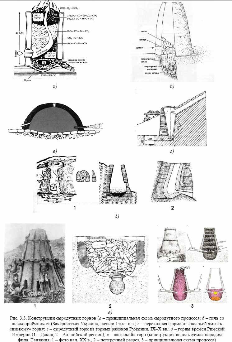 Печь рисунок, бесплатные фото, обои ...: pictures11.ru/pech-risunok.html