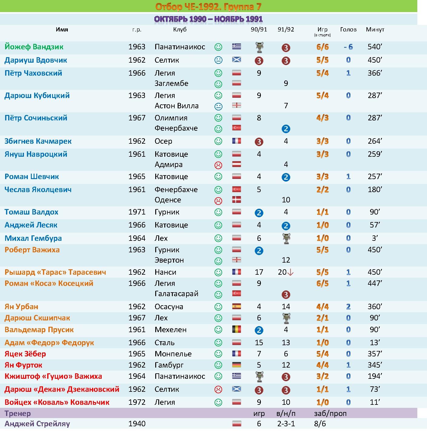 2012-02-25, ставки на Испанский футбол, прогнозы на Испанский футбол