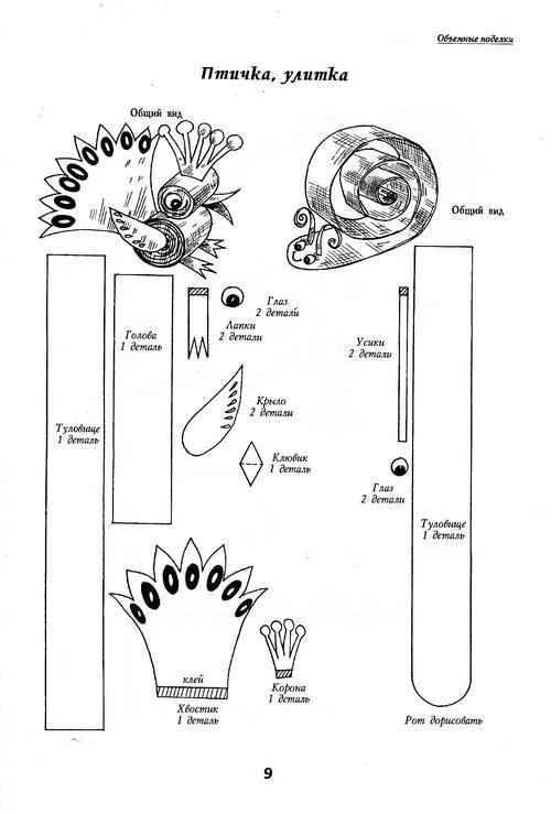 Поделки и рисунки к пасхе