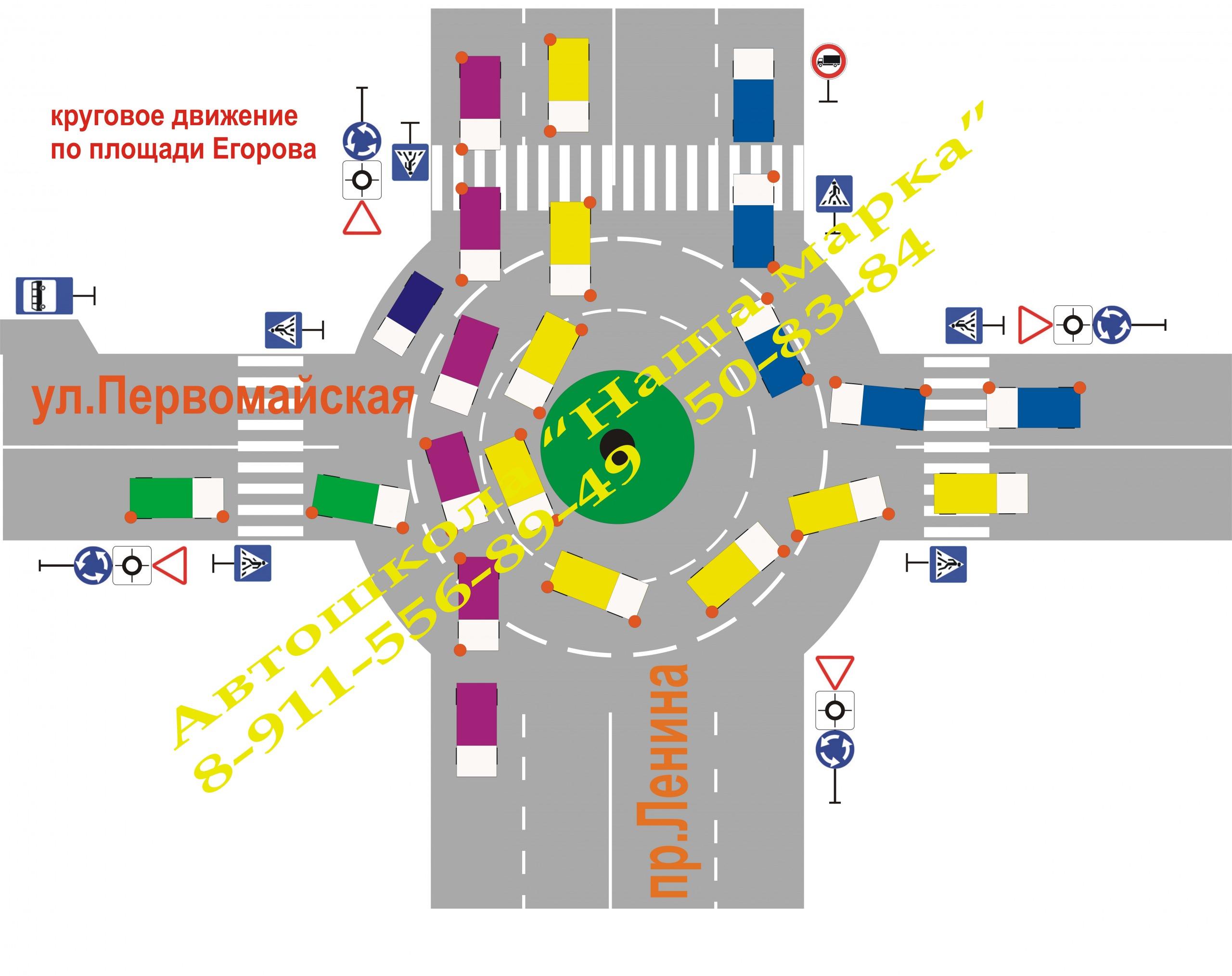схема проезда перекрестка при повороте на лево