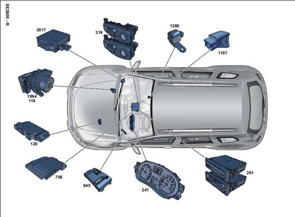 Клуб Renault 4x4: Renault