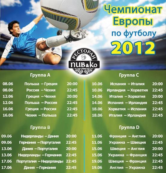 Расписание Евро 2012