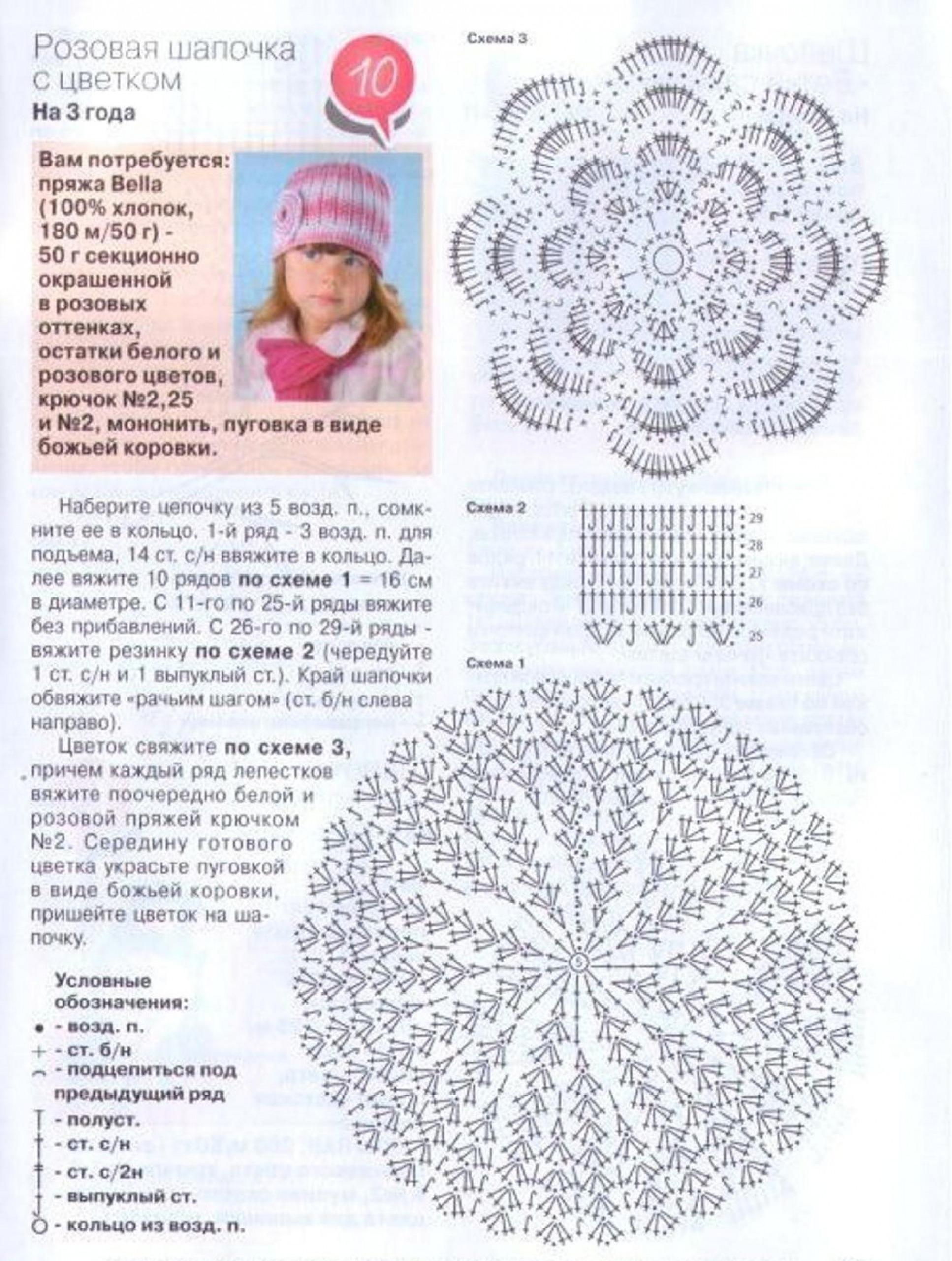 Схема вязания крючком шапок фото
