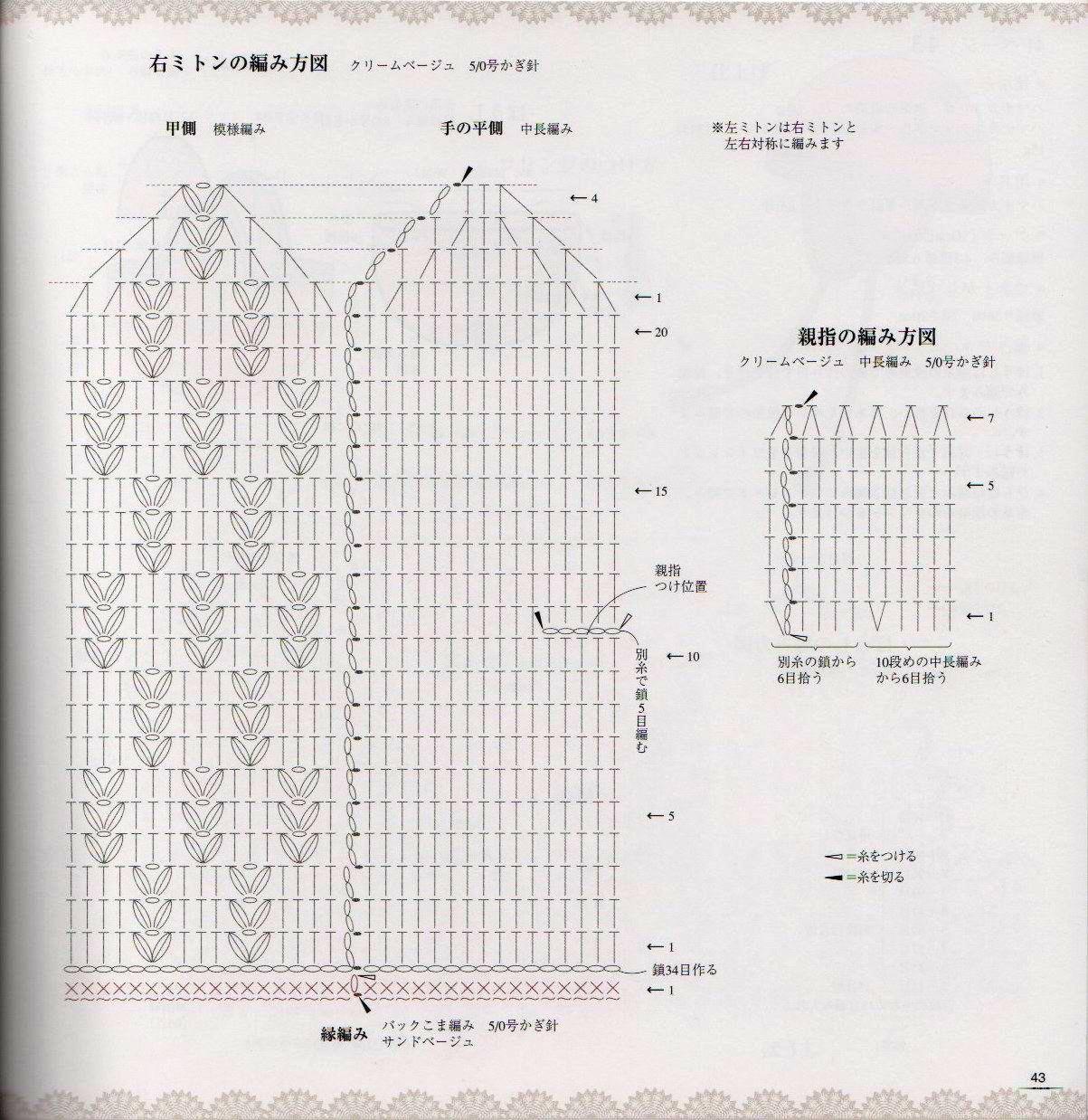 Схема вязания женские варежки спицами 74