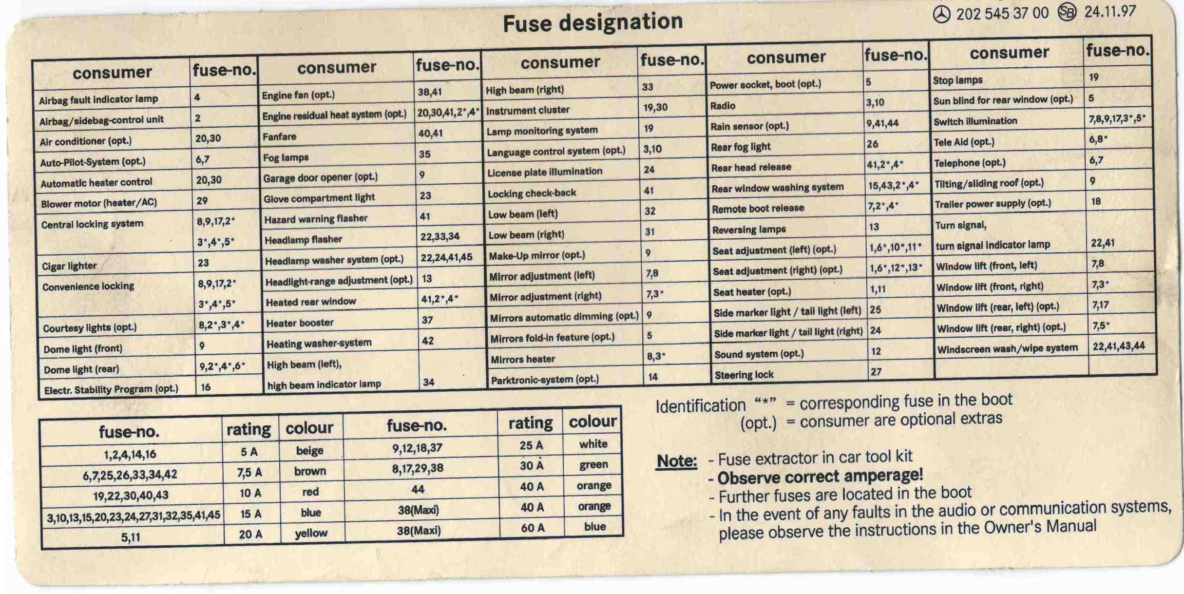 Мерседес w202 схема предохранители