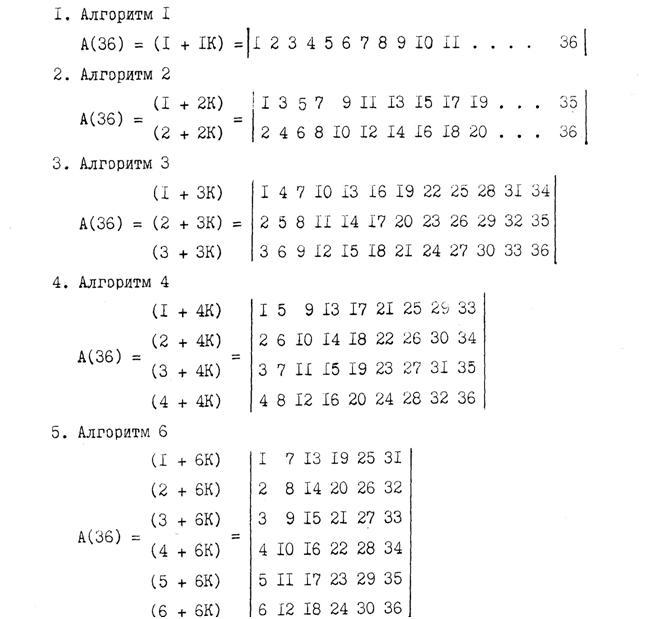 следующим числам: 1; 2: 3;