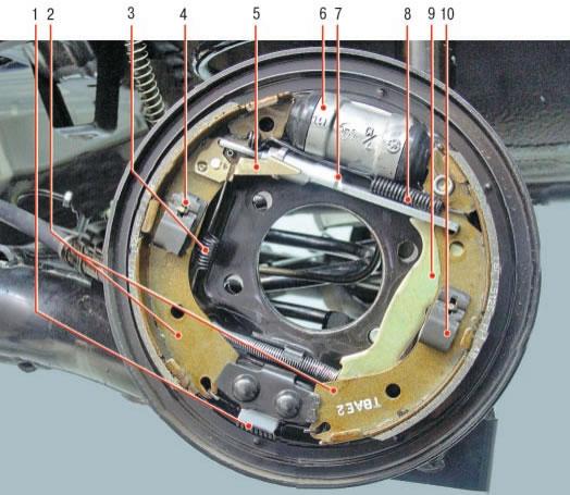 hyundai atos тормозная система задних колес