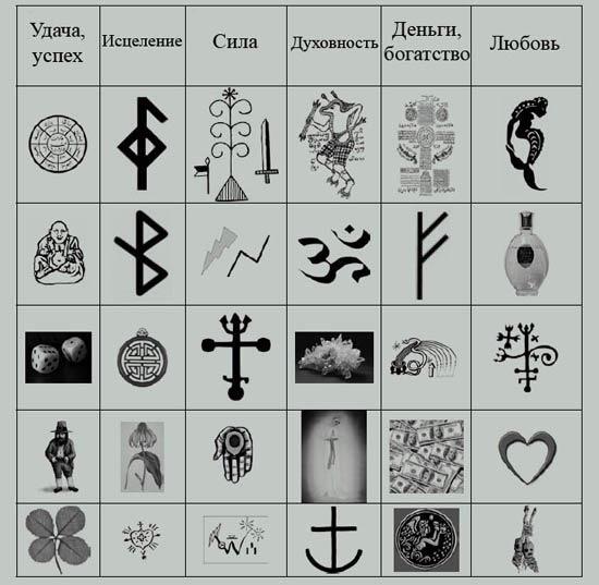 Как читать знаки на теле