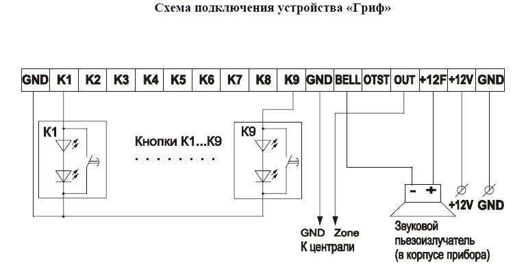 Схема подключения ниже.