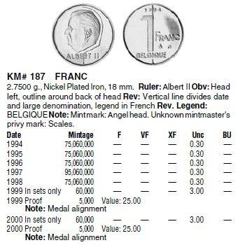 Монеты и банкноты №56  1 франк (Бельгия), 50 сентесимо (Уругвай)