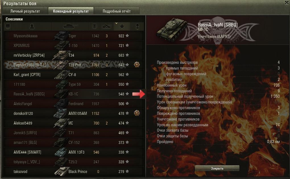 Актуальная версия мода для патча 0.8.6 World Of Tanks Автор: Elephant1980 О