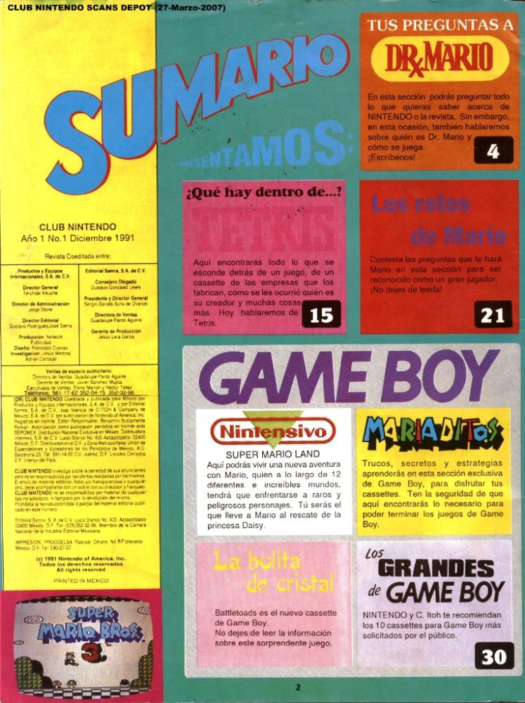 Te acordas de Club Nintendo???
