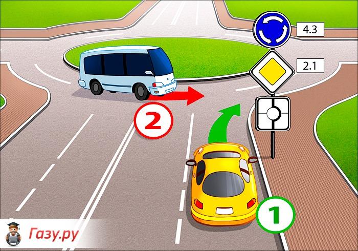 сколь Круговое движение правила дорожного движения понятия