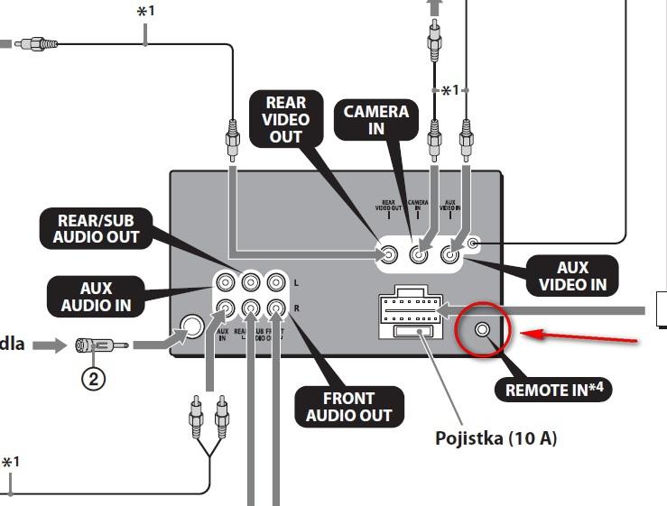Пульт ДУ на руль RM-X4S