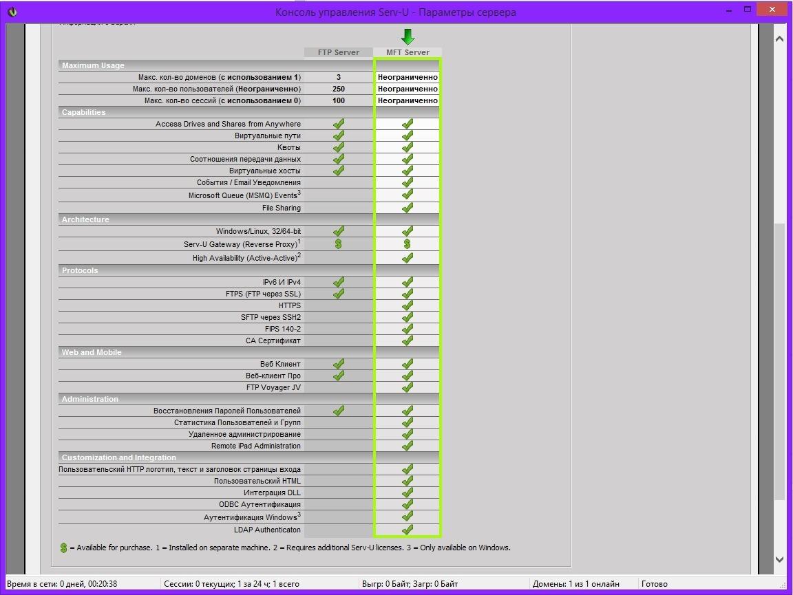 Процедура лечения: Скопировать patch в папку программы, запустить от имени
