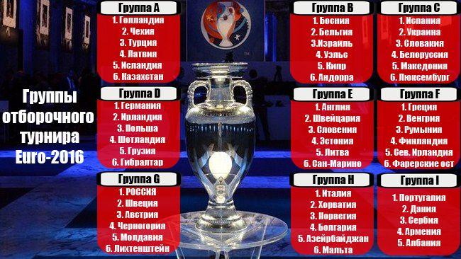 Футбольный клуб «Динамо Брянск» | Официальный сайт