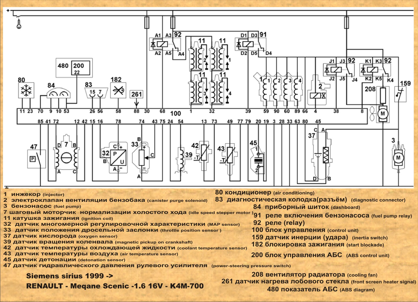 схема электрооборудования renault clio