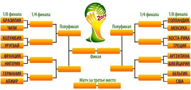 Букмекерская Контора Кыргызстан