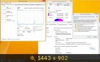 Microsoft Windows 8.1 Syngle Language 6.3.9600 �86 RU Desktop PC XXX by Lopatkin (2013) �������