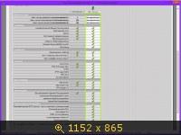 Serv-U File Server 15.0 (2014) Русский