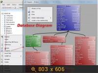 Database .NET 10.5.5155.39217 (2014) �������