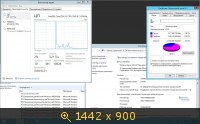 Windows 8.1 Server 2012 x64 R2 DATACENTER 6.3.9600.16610.WINBLUES14 RU SM (2014) Русский